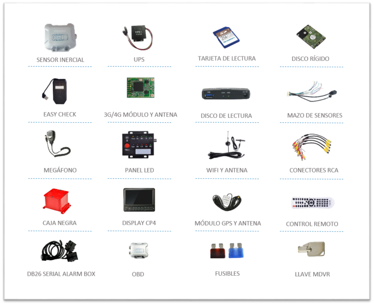 Dentro de nuestra lista de accesorios para mdvr, tenemos Sensores inerciales, UPS, Tarjetas SD de lectura, Discos Rididos SSD o HDD, Modulos 3g y 4g de antena, Discos de Lectura, Mazo de cables, Microfono para pantalla LCD, Panel Led, Antenas Wifi y de Señal de datos, Conectores RCA, Caja Negra, Pantalla LCD, Modulos de Gps y Señal de red, Control remoto, caja para más salidas serie, OBD, Green Driving, Fusibles de 10 y 15 Amp, Llave de seguridad MDVR.