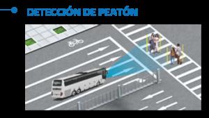El sistema ADAS, puede detectar peatones, tanto al frente del vehiculo como en los laterales en los puntos ciegos.