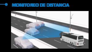 Si la distancia entre el vehiculo y el de adelante es muy chica comparandola con la velocidad a la que se transita una advertencia se generará